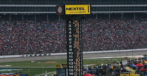 NASCAR scoreboard