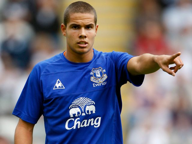 Jack Rodwell Everton 2575236 Manchester United's Summer 2012 Transfer Targets