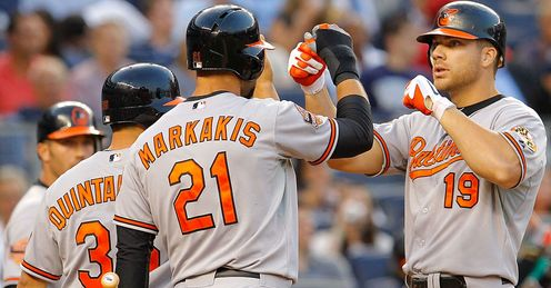 The Orioles are tipped to win the title race