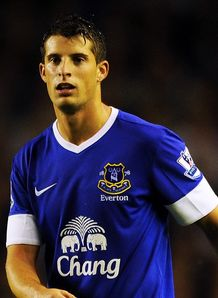 Picture of Kevin Mirallas