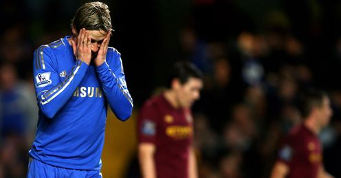 Torres: Drew a blank in Benitez's first two games in charge