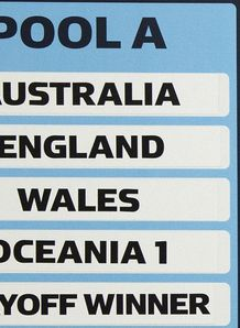 2015 Rugby World Cup Pool A group of death England Australia Wales