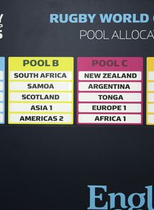 England RWC draw 2015