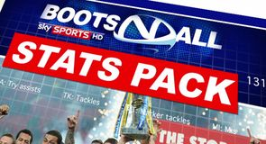 Boots 'n' All Stats Pack - 22nd May