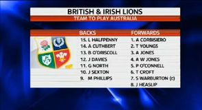 Lions team announced