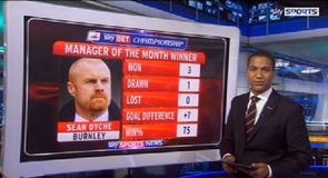 Dyche wins September award