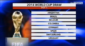 World Cup pots announced