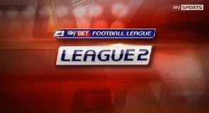 League Two Round Up - 12th March