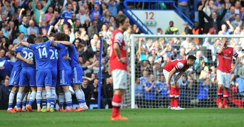 Arsenal: Out of title race after Chelsea defeat, says Redknapp