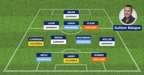 Guillem's World Cup XI