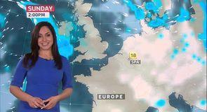 F1 weekend weather - Belgium GP