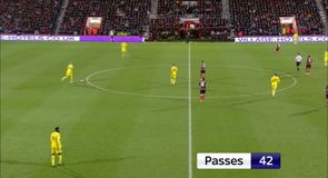 Liverpool the pass masters