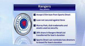 Rangers accept Sports Direct loan