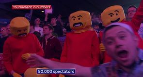 World Darts Championships in numbers