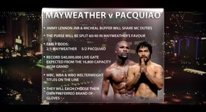 Mayweather v Pacquiao - The facts so far