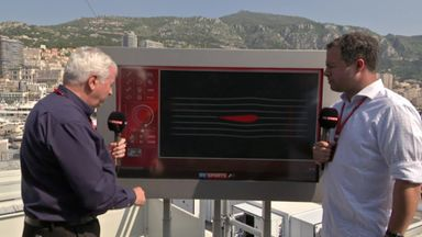 Ted and Pat: Rear Wing explained