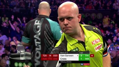 MVG's big checkouts
