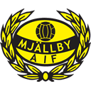 Mjallby AIF